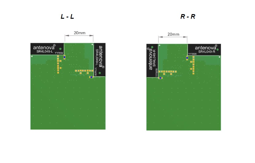 3G,4G/LTE antennas for the smallest PCBs