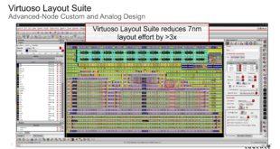 Cadence Virtuoso custom IC design platform Archives