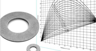 Solving vibration, thermal expansion, relaxation and bolt creep problems