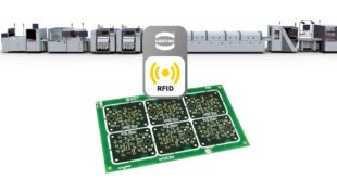 SMT production line detects PCBs using RFID