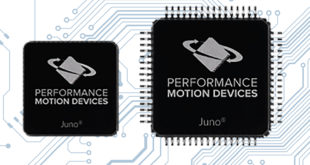 Ultra-compact integrated circuits for torque control