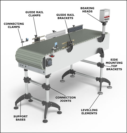 Clamps facilitate sensor and equipment mounting systems