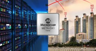 Terabit-scale Ethernet PHY enables highest-density 400 GbE and FlexE connectivity
