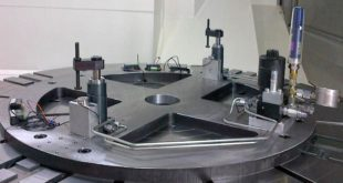 Effects of centrifugal force on hydraulic clamping