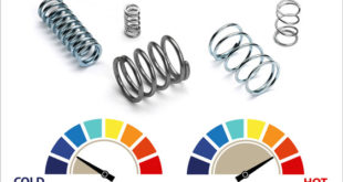 Plastic spring range which provides non-magnetic, non-corrosive and chemically inert properties