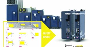 Encoderless safety: drive-integrated safety without an encoder