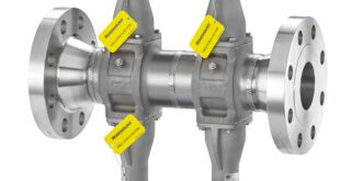 'Four-in-one' compact flow meter