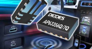 Automotive-compliant synchronous buck converters feature noise reduction