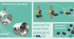 Non-contact position sensors for automotive application