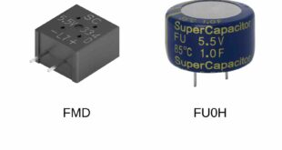 Next-generation supercapacitors for automotive