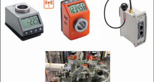 Digital position indicators meet the time challenge for packaging machine manufacturers