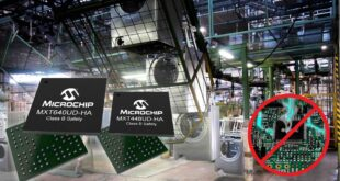 Capacitive touchscreen controllers for harsh and noisy environments